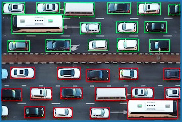 STA (Smart Traffic Analyzer) - Vehicle Counter Software | Video